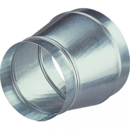 Tubulatura circulara tabla zincata